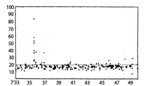Neutrino events observed in Kamiokande detectors from supernova SN 1987 A.