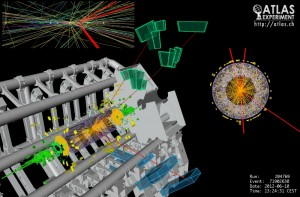 アトラス実験で観測されたヒッグス粒子候補。ATLAS Experiment © 2012 CERN (License: CC-BY-SA-3.0) http://cds.cern.ch/record/1605821