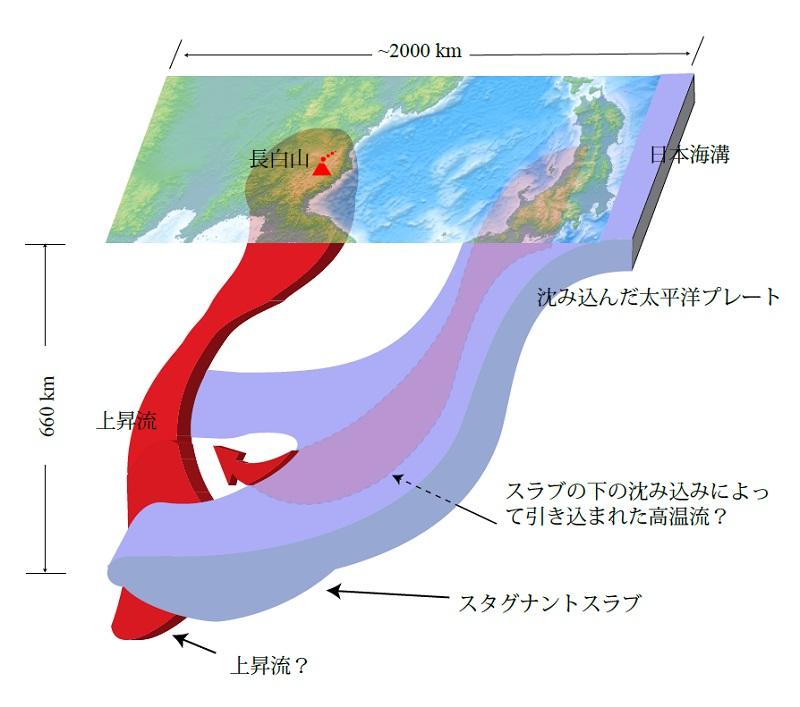 【地震】クリル諸島で1日5度地震が発生 YouTube動画>1本 ->画像>7枚
