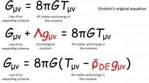 Einstein's equations of general relativity