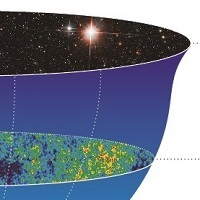 Understanding the origin of the Universe