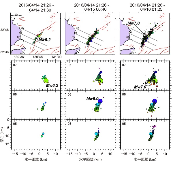 2016年熊本地震の本震前に前震領域が拡大 | 東京大学