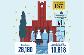 UTokyo by the Numbers