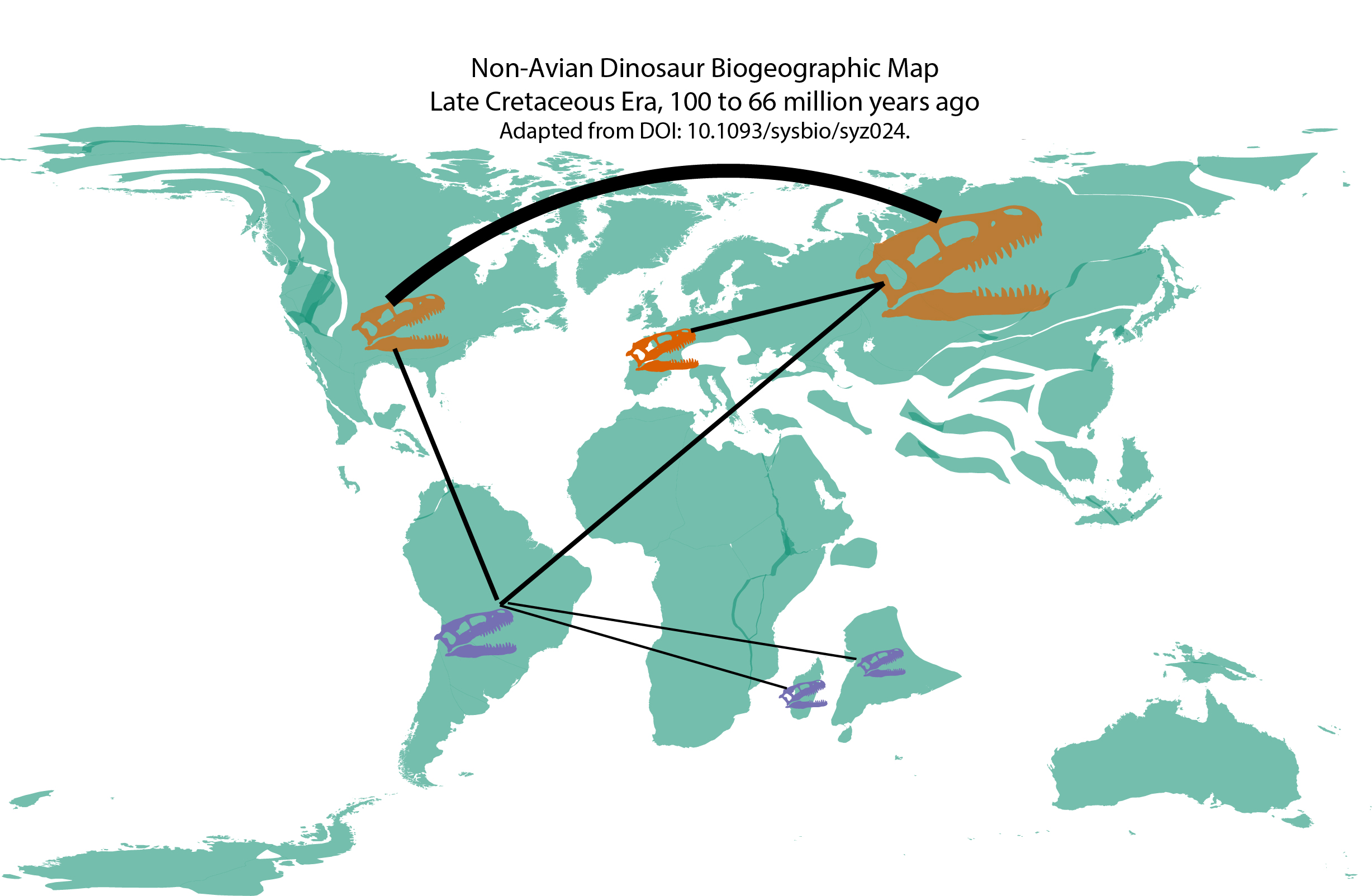 Late cretaceous biogeographical map of nonavian dinosaurs.