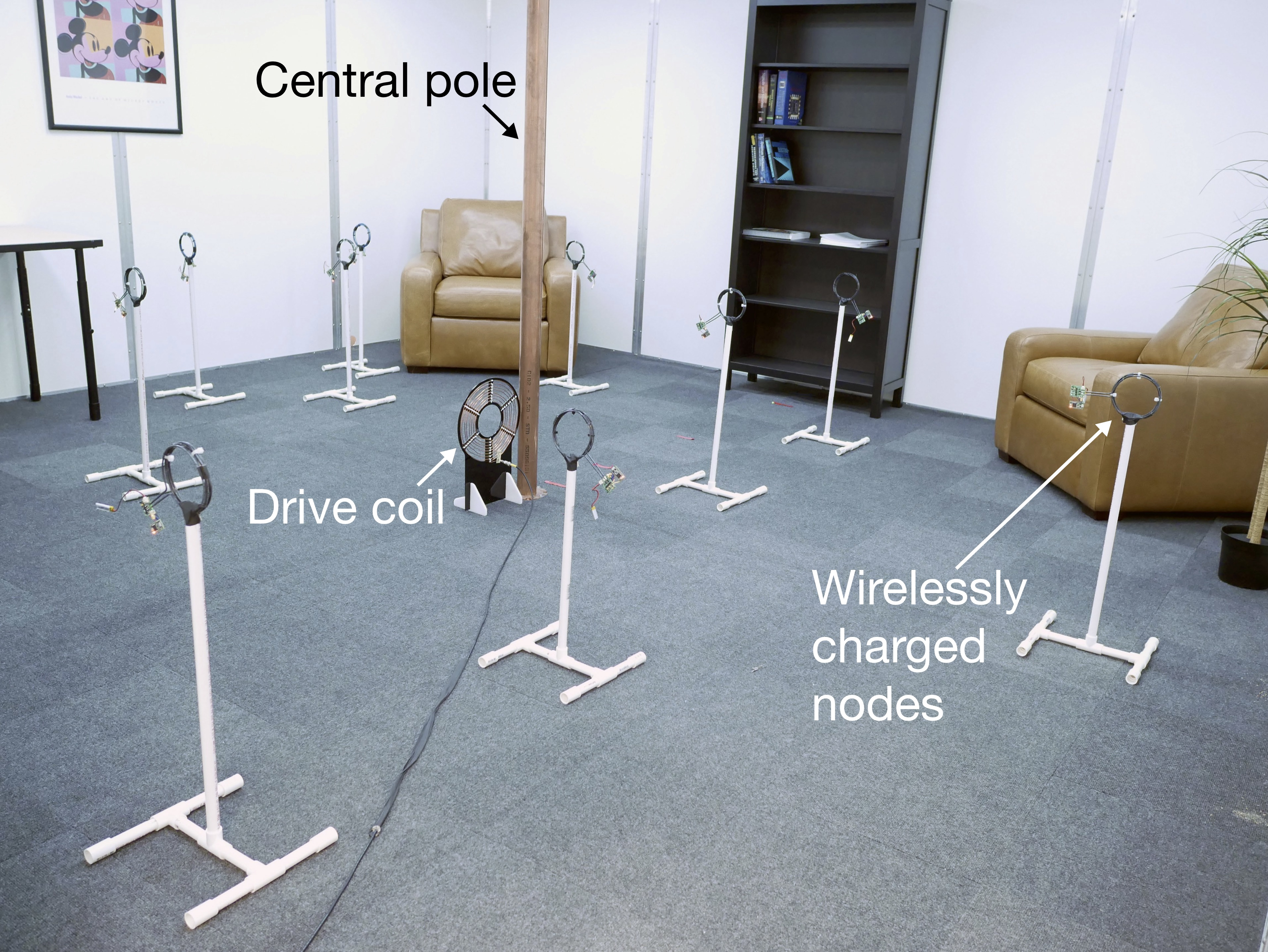 Inside a blue grey office room. Several white stands with bundles of wires wrapped around them in loops are scattered around the room. In the centre is a larger black loop of wire on a small stand.