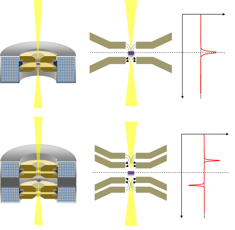 Cutaway diagram showing a beam of light (yellow) passing through different configurations of lenses
