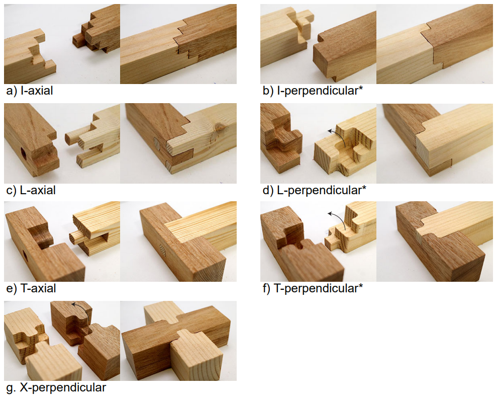 A grid of wooden pieces